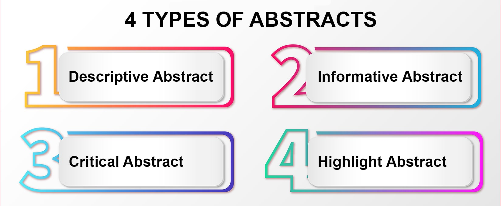 4 Types of Abstracts