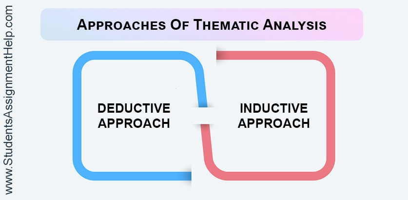 Approaches Of Thematic Analysis