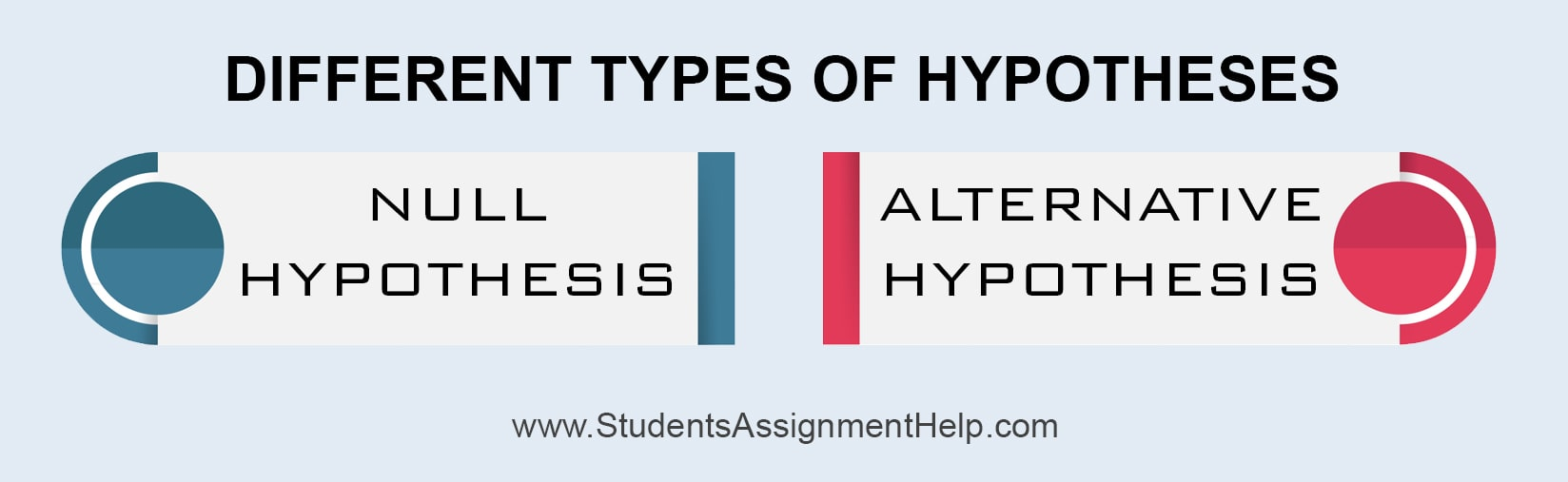 Different Types Of Hypotheses