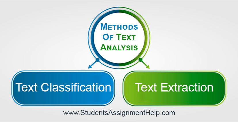 Methods Of Text Analysis