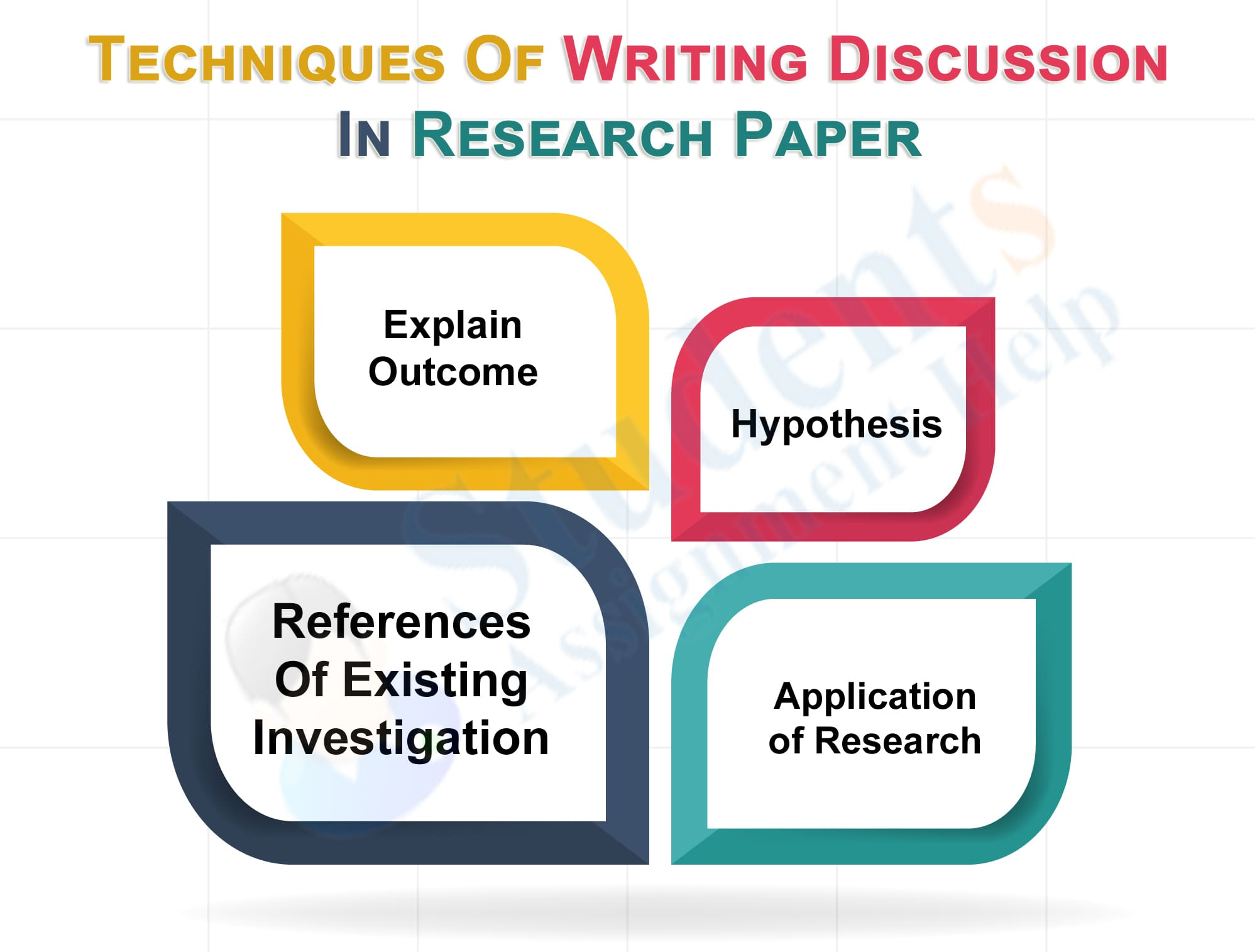 Techniques Of Writing Discussion In Research Paper