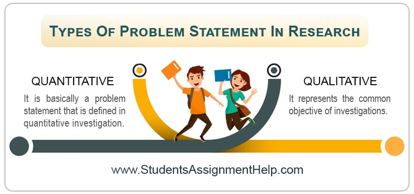 Types Of Problem Statement In Research