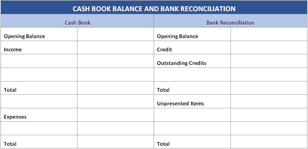 cash book balance