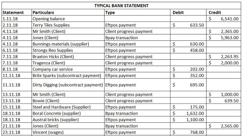 typical bank statement