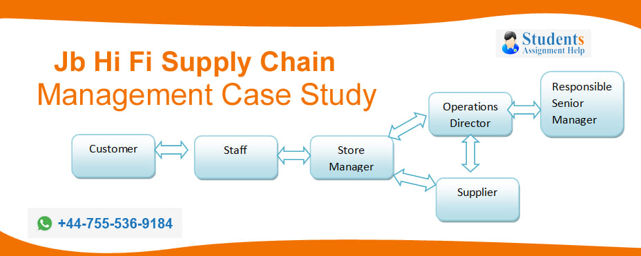 Jb Hi Fi Supply Chain Management Case Study