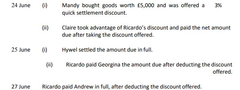 Mandy bought goods worth £5,000 and was offered a 3%
