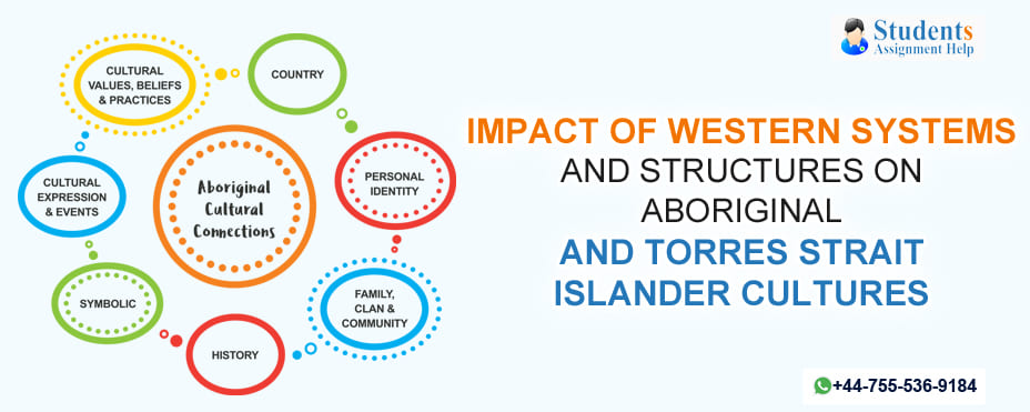 IMPACT OF WESTERN SYSTEMS AND STRUCTURES ON ABORIGINAL AND TORRES STRAIT ISLANDER CULTURES