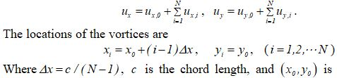 place N vortices on the x-coordinate in the uniform flow