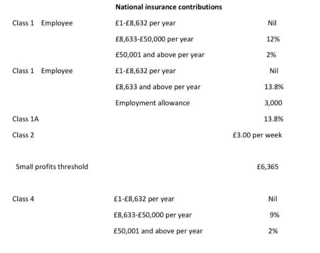national insurance contribution