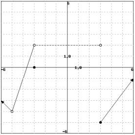Calculus Analytic Geometry Homework